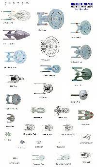 Taille comparée des vaisseaux dans star trek Mini_0709151257001236078