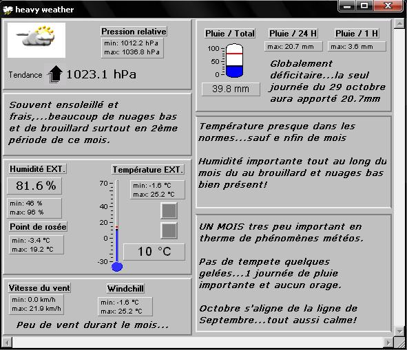 Climatologie du mois d'Octobre 2007 071101031451101411377415