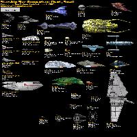 Taille comparée des vaisseaux dans star trek Mini_0709151257501236086